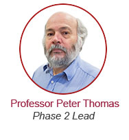 Professor Peter Thomas